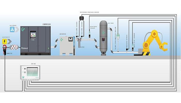 انرژی کمپرسور بخش چهارم-
